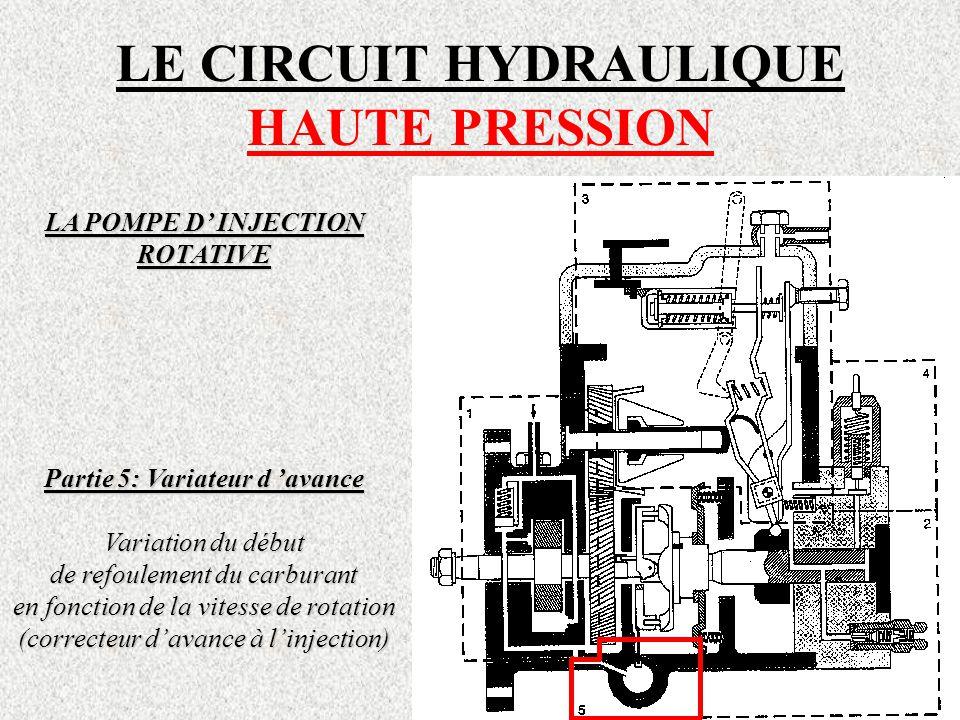 LE CIRCUIT HYDRAULIQUE HAUTE PRESSION LA POMPE D' INJECTION ROTATIVE Partie 5: Variateur d 'avance Variation du début de refoulement du carburant en fonction de la vitesse de rotation (correcteur d'avance à l'injection)