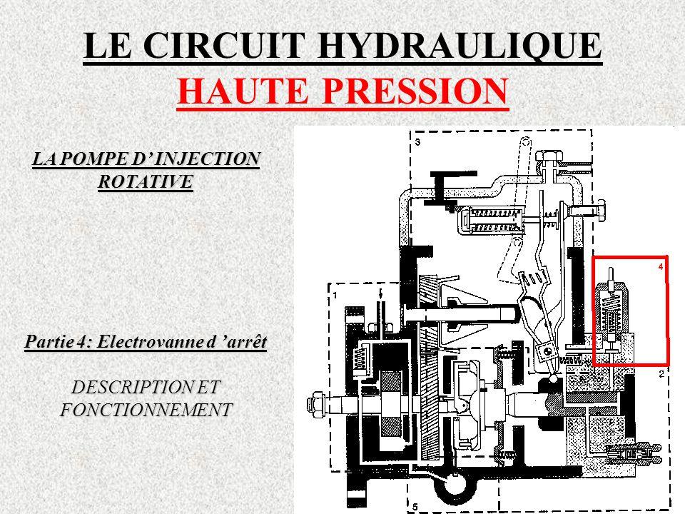 LE CIRCUIT HYDRAULIQUE HAUTE PRESSION LA POMPE D' INJECTION ROTATIVE Partie 4: Electrovanne d 'arrêt DESCRIPTION ET FONCTIONNEMENT