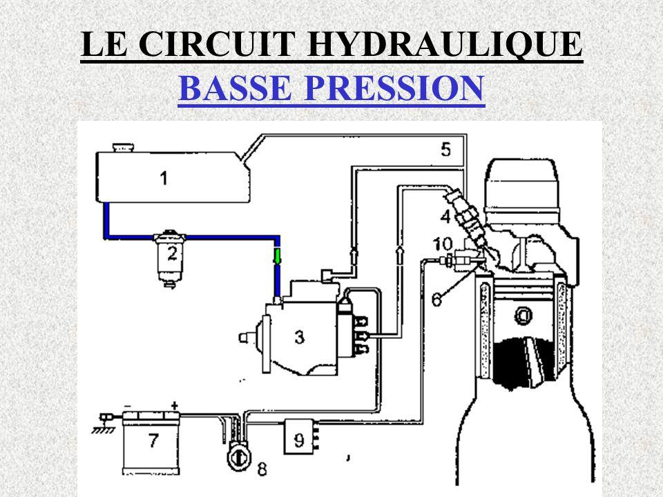 LE CIRCUIT HYDRAULIQUE BASSE PRESSION LE FILTRE A GASOIL Pompe d 'amorçage manuelle Détecteur de présence d 'eau électrique Vis de purge d'eau Vis de purge d'air