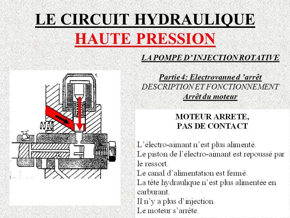 LE CIRCUIT HYDRAULIQUE HAUTE PRESSION LA POMPE D' INJECTION ROTATIVE Partie 4: Electrovanne d 'arrêt DESCRIPTION ET FONCTIONNEMENT Arrêt du moteur