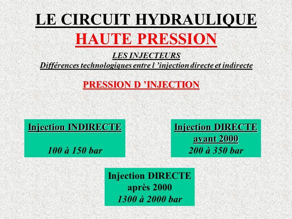 LE CIRCUIT HYDRAULIQUE HAUTE PRESSION LES INJECTEURS Différences technologiques entre l 'injection directe et indirecte PRESSION D 'INJECTION Injection INDIRECTE 100 à 150 bar Injection DIRECTE avant 2000 200 à 350 bar Injection DIRECTE après 2000 1300 à 2000 bar