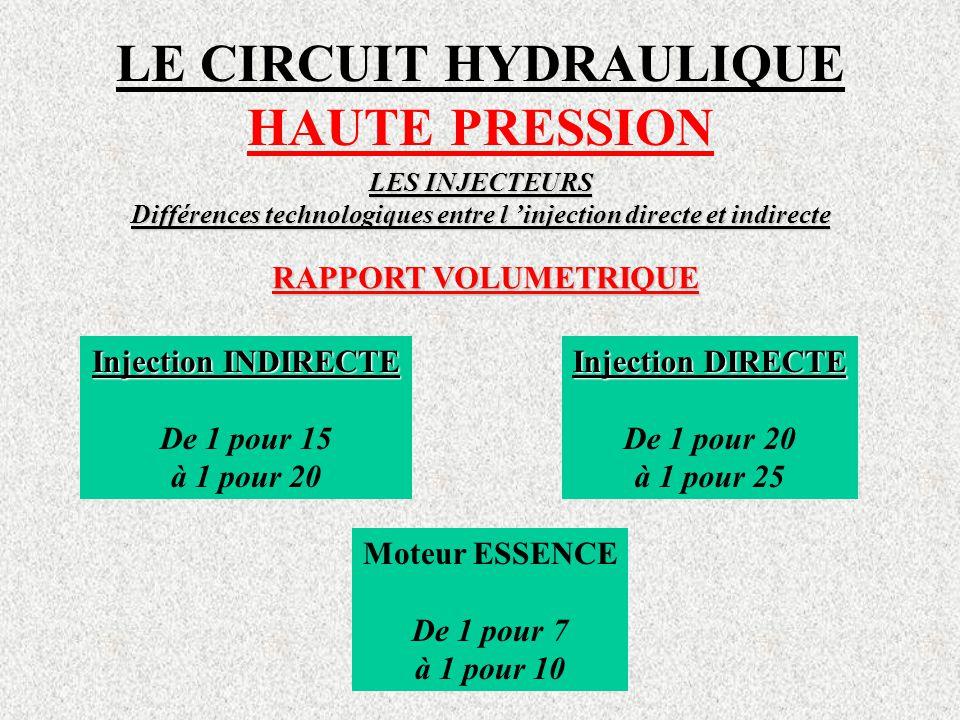 LE CIRCUIT HYDRAULIQUE HAUTE PRESSION LES INJECTEURS Différences technologiques entre l 'injection directe et indirecte RAPPORT VOLUMETRIQUE Injection INDIRECTE De 1 pour 15 à 1 pour 20 Injection DIRECTE De 1 pour 20 à 1 pour 25 Moteur ESSENCE De 1 pour 7 à 1 pour 10