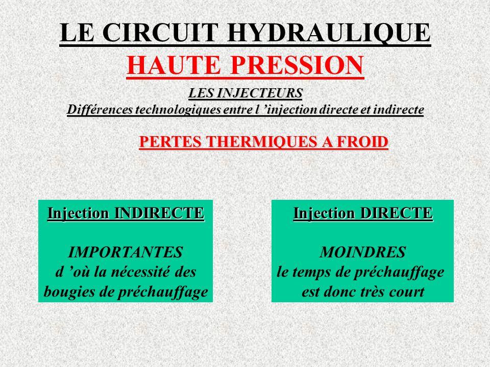 LE CIRCUIT HYDRAULIQUE HAUTE PRESSION LES INJECTEURS Différences technologiques entre l 'injection directe et indirecte PERTES THERMIQUES A FROID Injection INDIRECTE IMPORTANTES d 'où la nécessité des bougies de préchauffage Injection DIRECTE MOINDRES le temps de préchauffage est donc très court
