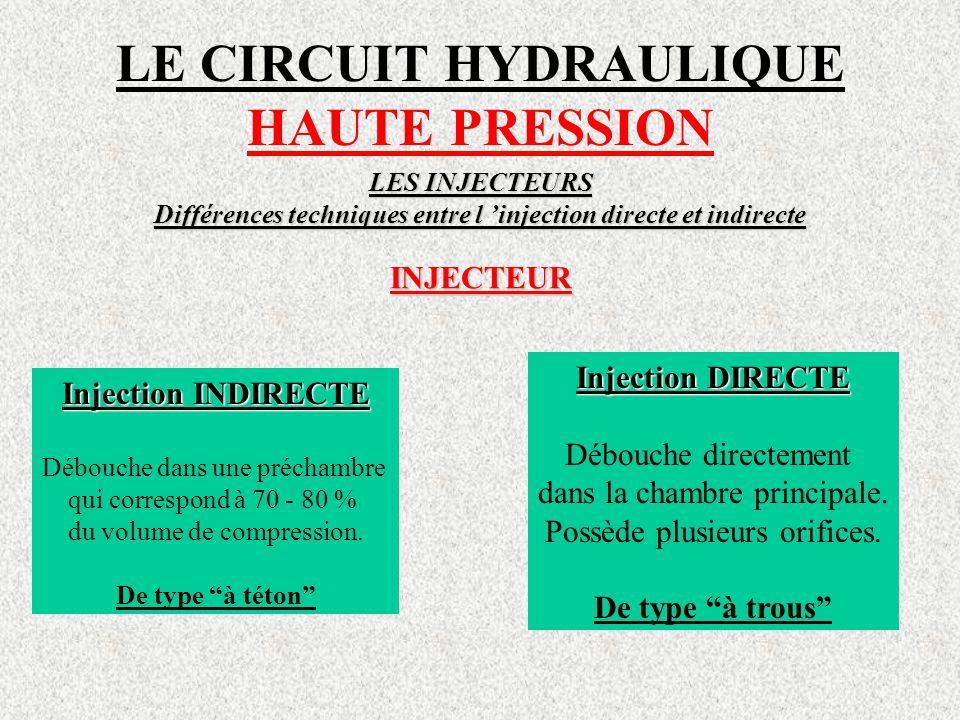 LE CIRCUIT HYDRAULIQUE HAUTE PRESSION LES INJECTEURS Différences techniques entre l 'injection directe et indirecte INJECTEUR Injection INDIRECTE Débouche dans une préchambre qui correspond à 70 - 80 % du volume de compression.