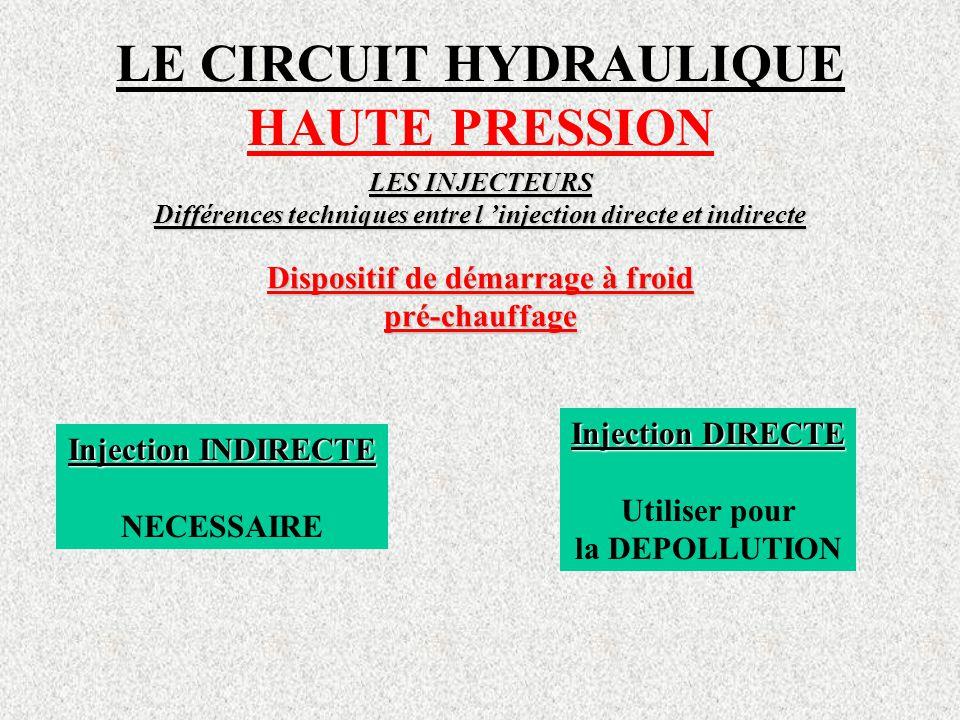 LE CIRCUIT HYDRAULIQUE HAUTE PRESSION LES INJECTEURS Différences techniques entre l 'injection directe et indirecte Dispositif de démarrage à froid pré-chauffage Injection INDIRECTE NECESSAIRE Injection DIRECTE Utiliser pour la DEPOLLUTION