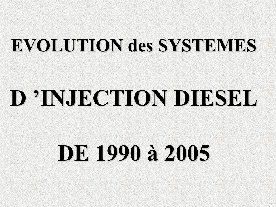 EVOLUTION des SYSTEMES D 'INJECTION DIESEL DE 1990 à 2005