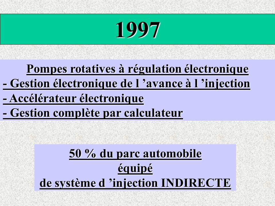 1997 Pompes rotatives à régulation électronique - Gestion électronique de l 'avance à l 'injection - Accélérateur électronique - Gestion complète par calculateur 50 % du parc automobile équipé de système d 'injection INDIRECTE