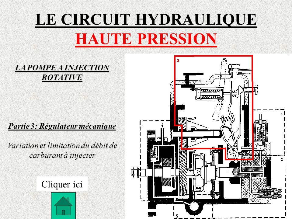 LE CIRCUIT HYDRAULIQUE HAUTE PRESSION LA POMPE A INJECTION ROTATIVE Partie 3: Régulateur mécanique Variation et limitation du débit de carburant à injecter Cliquer ici