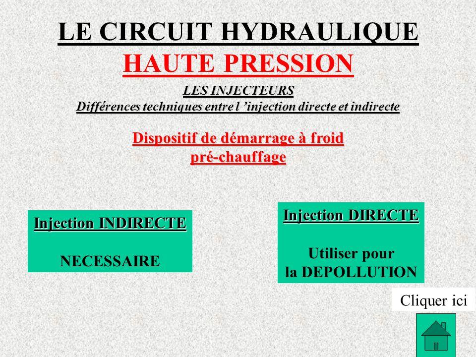 LE CIRCUIT HYDRAULIQUE HAUTE PRESSION LES INJECTEURS Différences techniques entre l 'injection directe et indirecte Dispositif de démarrage à froid pré-chauffage Injection INDIRECTE NECESSAIRE Injection DIRECTE Utiliser pour la DEPOLLUTION Cliquer ici