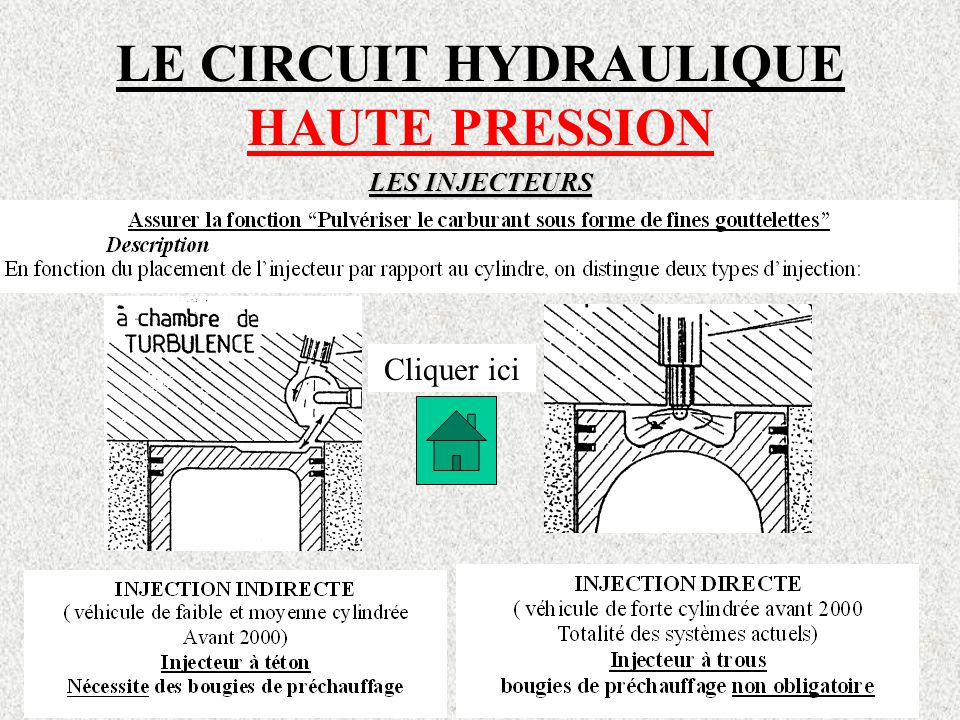 LE CIRCUIT HYDRAULIQUE HAUTE PRESSION LES INJECTEURS Cliquer ici