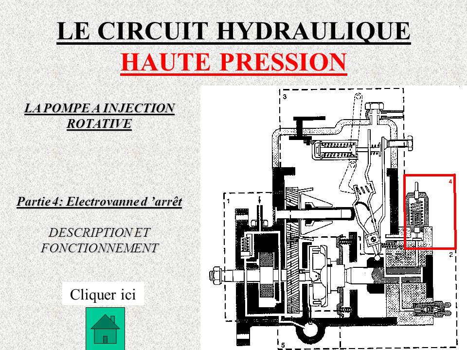 LE CIRCUIT HYDRAULIQUE HAUTE PRESSION LA POMPE A INJECTION ROTATIVE Partie 4: Electrovanne d 'arrêt DESCRIPTION ET FONCTIONNEMENT Cliquer ici