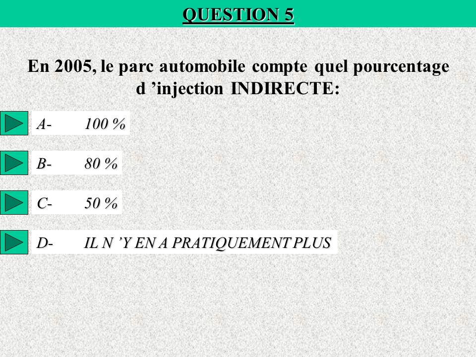 QUESTION 5 En 2005, le parc automobile compte quel pourcentage d 'injection INDIRECTE: A-100 % B-80 % C-50 % D-IL N 'Y EN A PRATIQUEMENT PLUS