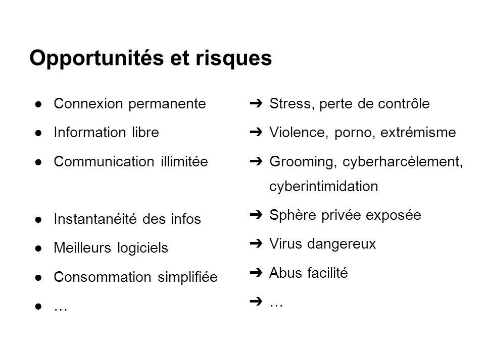 Opportunités et risques ●Connexion permanente ●Information libre ●Communication illimitée ●Instantanéité des infos ●Meilleurs logiciels ●Consommation
