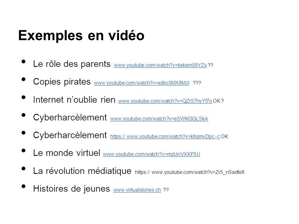 Exemples en vidéo Le rôle des parents www.youtube.com/watch?v=tixkem59YZs ?? www.youtube.com/watch?v=tixkem59YZs Copies pirates www.youtube.com/watch?