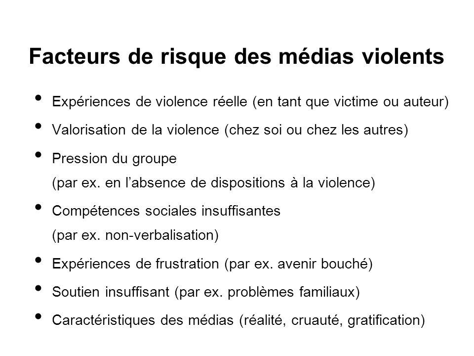 Facteurs de risque des médias violents Expériences de violence réelle (en tant que victime ou auteur) Valorisation de la violence (chez soi ou chez le