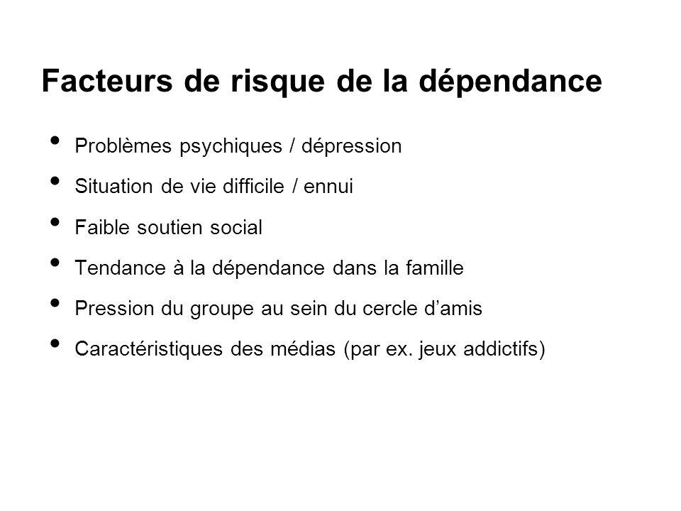 Facteurs de risque de la dépendance Problèmes psychiques / dépression Situation de vie difficile / ennui Faible soutien social Tendance à la dépendanc