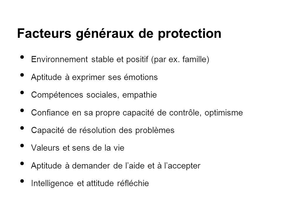 Facteurs généraux de protection Environnement stable et positif (par ex. famille) Aptitude à exprimer ses émotions Compétences sociales, empathie Conf