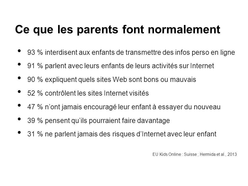 Ce que les parents font normalement 93 % interdisent aux enfants de transmettre des infos perso en ligne 91 % parlent avec leurs enfants de leurs acti