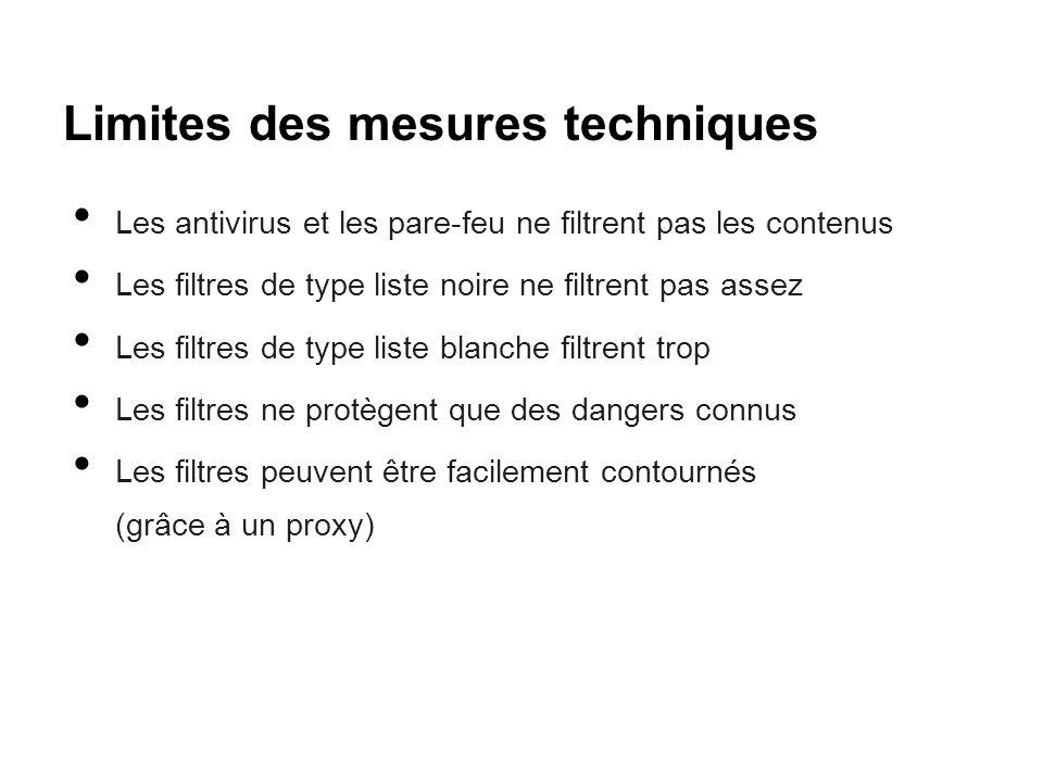 Limites des mesures techniques Les antivirus et les pare-feu ne filtrent pas les contenus Les filtres de type liste noire ne filtrent pas assez Les fi