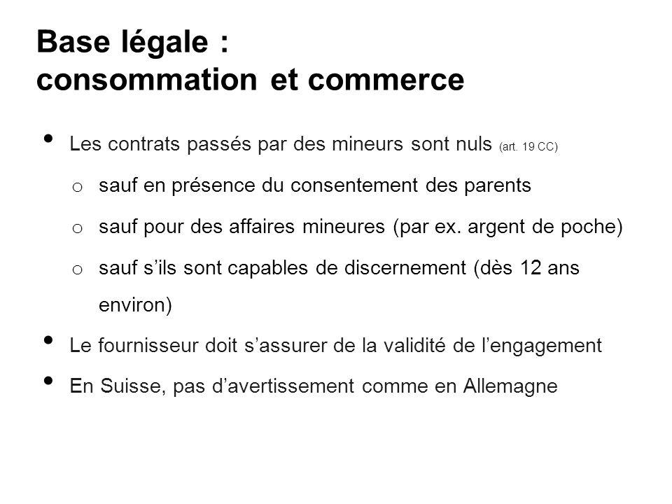 Base légale : consommation et commerce Les contrats passés par des mineurs sont nuls (art. 19 CC) o sauf en présence du consentement des parents o sau