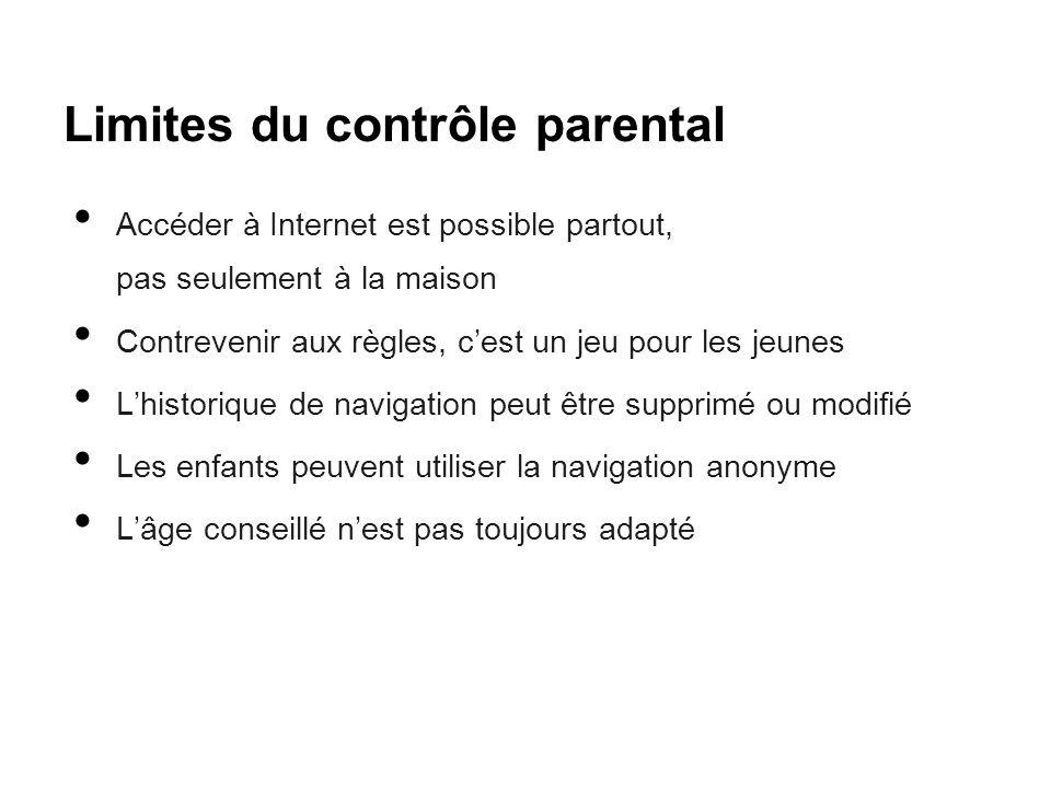 Limites du contrôle parental Accéder à Internet est possible partout, pas seulement à la maison Contrevenir aux règles, c'est un jeu pour les jeunes L