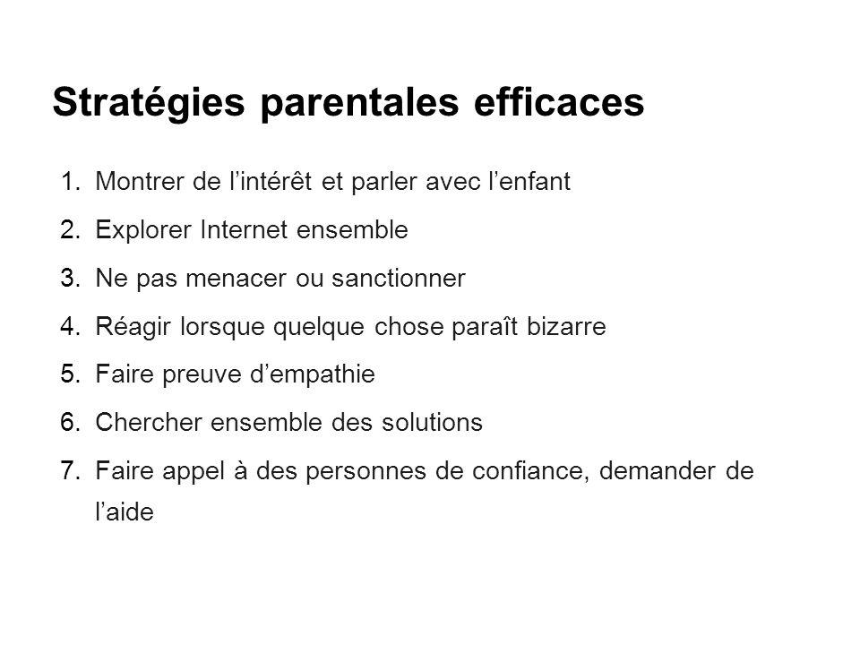 Stratégies parentales efficaces 1.Montrer de l'intérêt et parler avec l'enfant 2.Explorer Internet ensemble 3.Ne pas menacer ou sanctionner 4.Réagir l