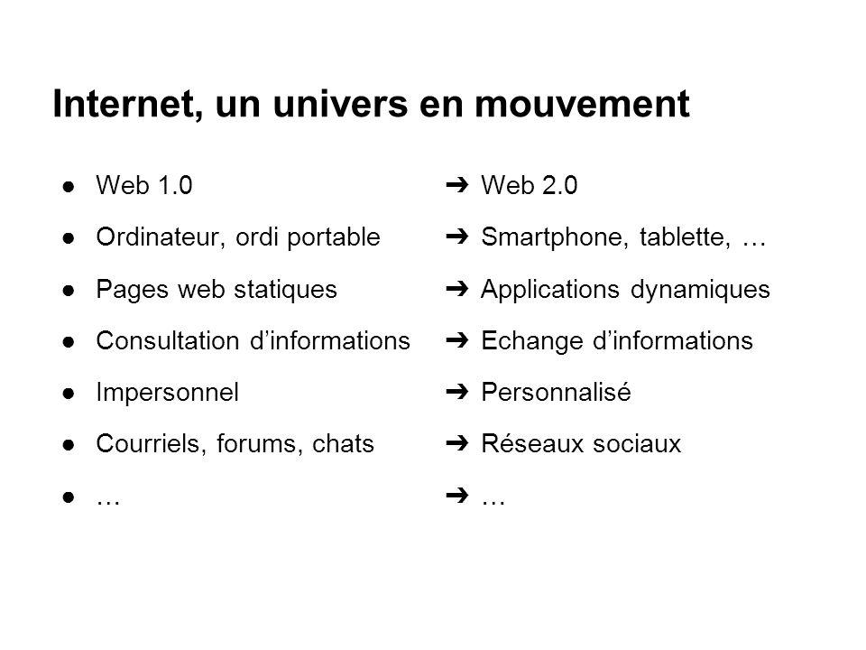 Internet, un univers en mouvement ●Web 1.0 ●Ordinateur, ordi portable ●Pages web statiques ●Consultation d'informations ●Impersonnel ●Courriels, forum
