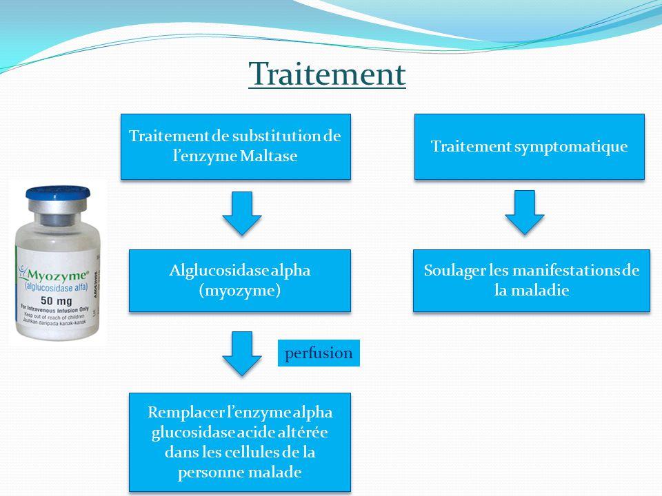 Traitement symptomatique Traitement de substitution de l'enzyme Maltase Alglucosidase alpha (myozyme) Soulager les manifestations de la maladie Rempla
