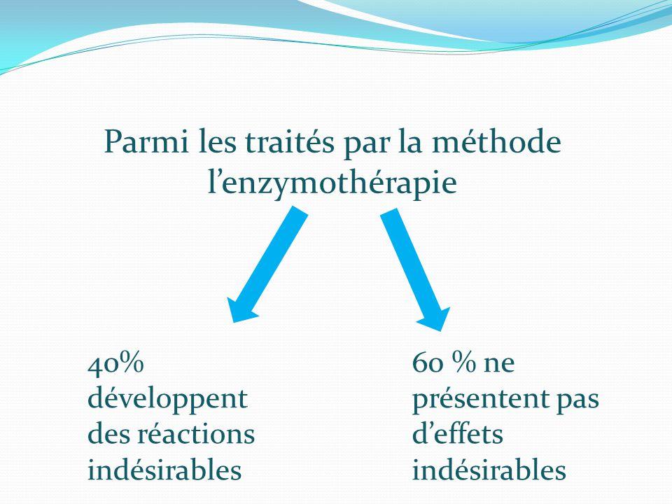 Parmi les traités par la méthode l'enzymothérapie 40% développent des réactions indésirables 60 % ne présentent pas d'effets indésirables