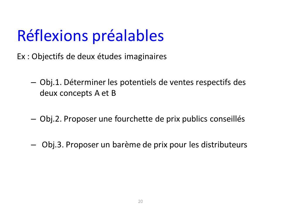 20 Ex : Objectifs de deux études imaginaires – Obj.1. Déterminer les potentiels de ventes respectifs des deux concepts A et B – Obj.2. Proposer une fo