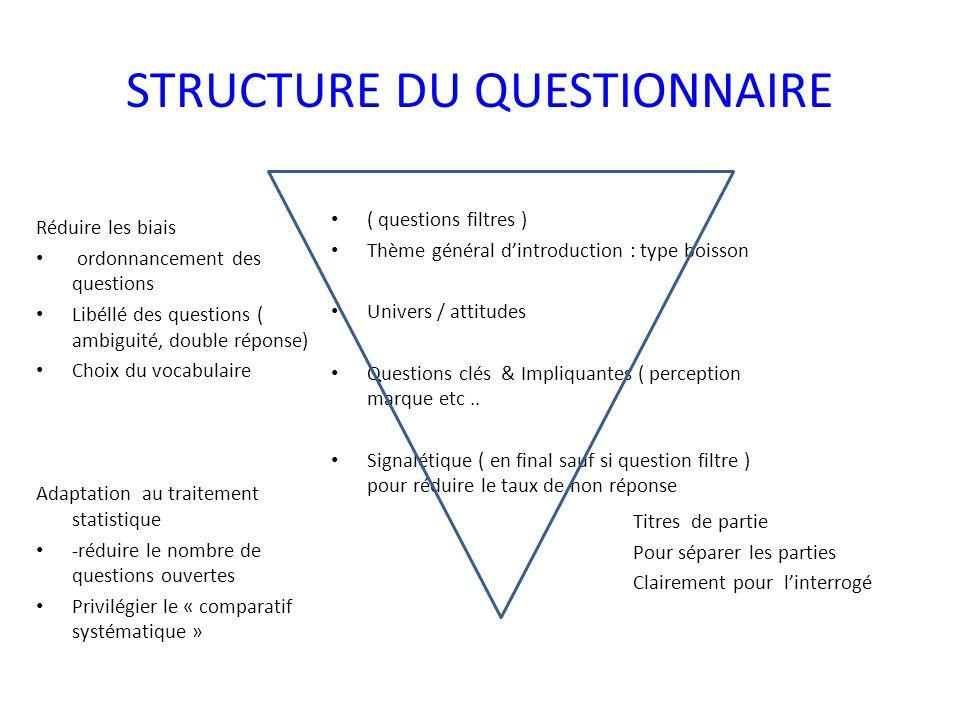 STRUCTURE DU QUESTIONNAIRE ( questions filtres ) Thème général d'introduction : type boisson Univers / attitudes Questions clés & Impliquantes ( perce