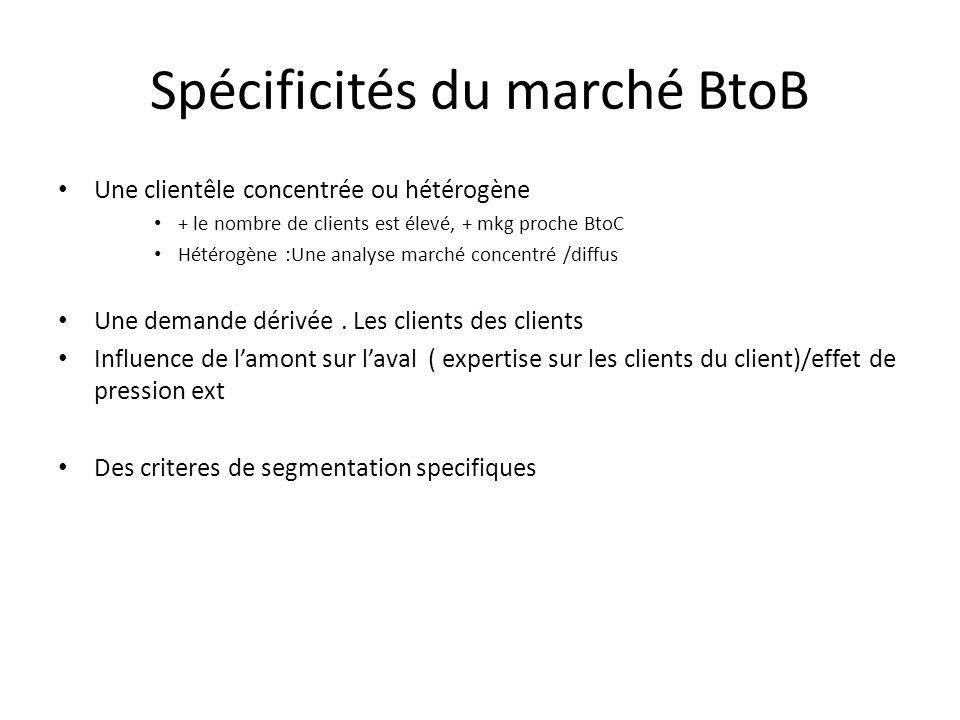 Spécificités du marché BtoB Une clientêle concentrée ou hétérogène + le nombre de clients est élevé, + mkg proche BtoC Hétérogène :Une analyse marché