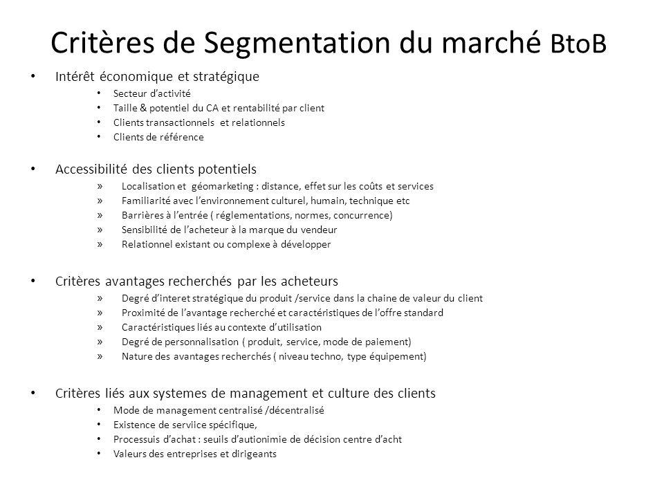 Critères de Segmentation du marché BtoB Intérêt économique et stratégique Secteur d'activité Taille & potentiel du CA et rentabilité par client Client