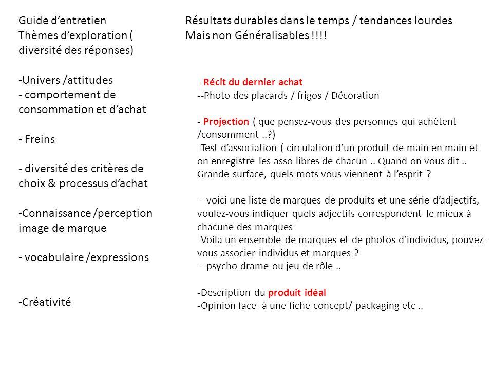 Guide d'entretien Thèmes d'exploration ( diversité des réponses) -Univers /attitudes - comportement de consommation et d'achat - Freins - diversité de