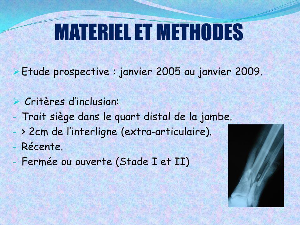 MATERIEL ET METHODES  Etude prospective : janvier 2005 au janvier 2009.  Critères d'inclusion: - Trait siège dans le quart distal de la jambe. - > 2