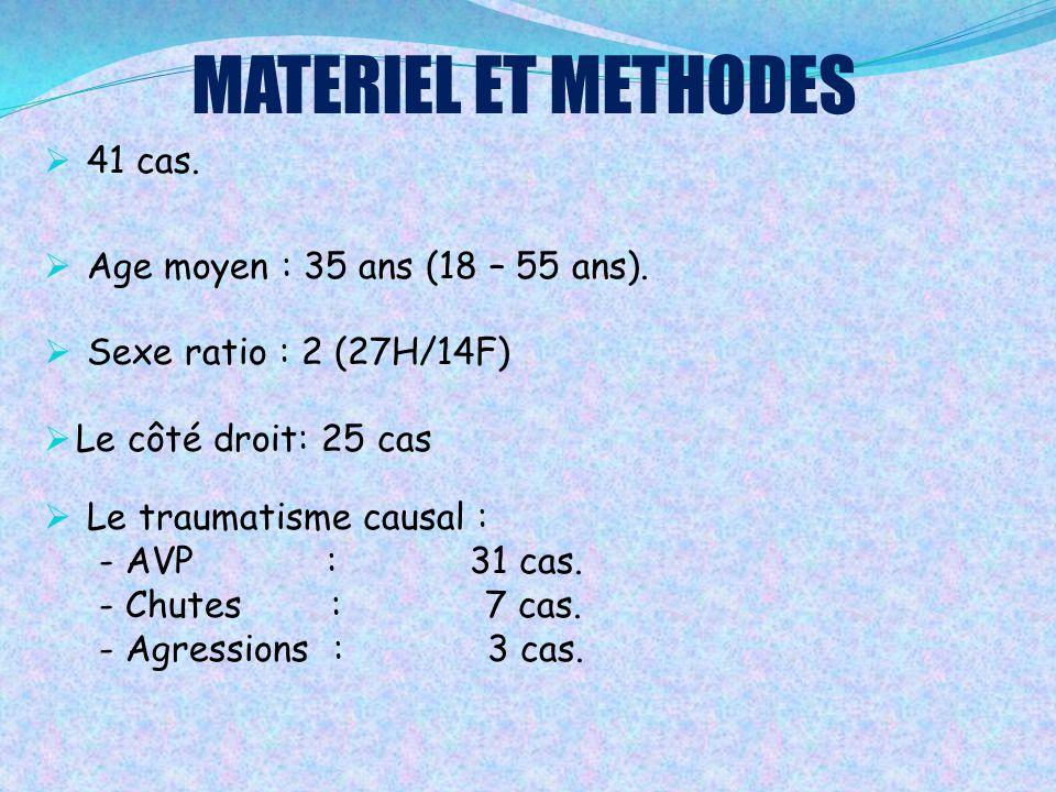 MATERIEL ET METHODES  41 cas.  Age moyen : 35 ans (18 – 55 ans).  Sexe ratio : 2 (27H/14F)  Le côté droit: 25 cas  Le traumatisme causal : - AVP