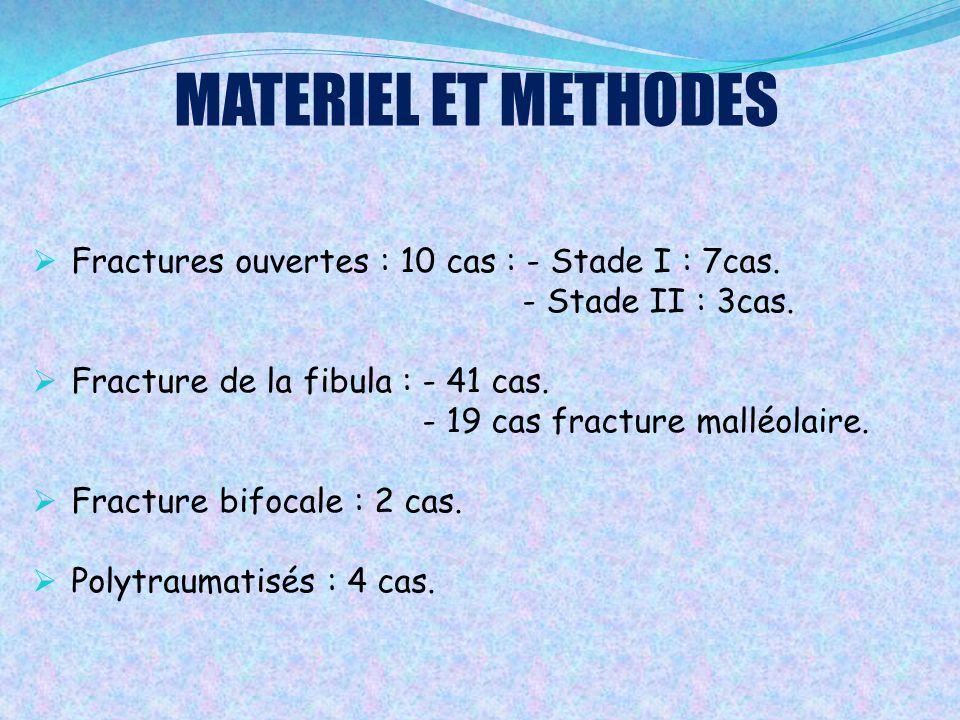 MATERIEL ET METHODES  Fractures ouvertes : 10 cas : - Stade I : 7cas. - Stade II : 3cas.  Fracture de la fibula : - 41 cas. - 19 cas fracture malléo
