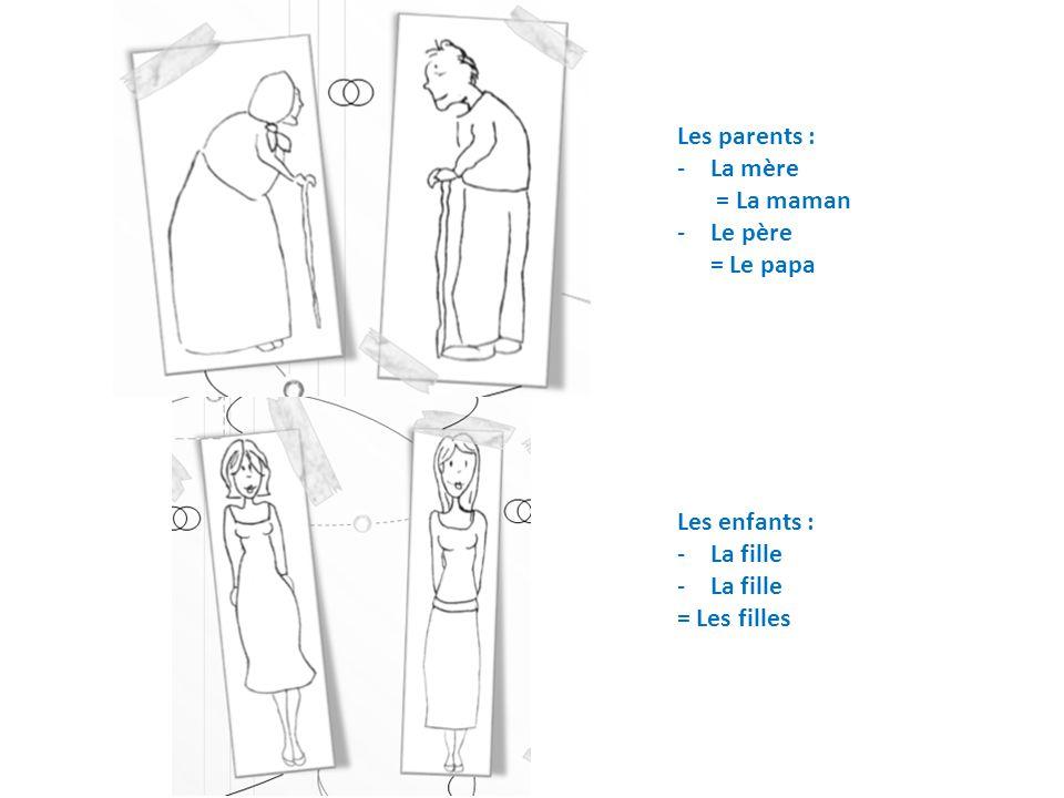 Les parents : -La mère = La maman -Le père = Le papa Les enfants : -La fille = Les filles