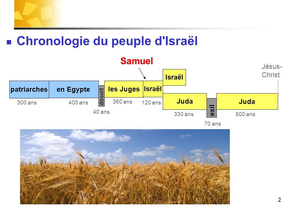2 patriarches les Juges Juda Israël Juda désert exil 400 ans 40 ans 120 ans300 ans 330 ans 70 ans 500 ans Israël 360 ans Chronologie du peuple d Israël en Egypte Samuel Jésus- Christ