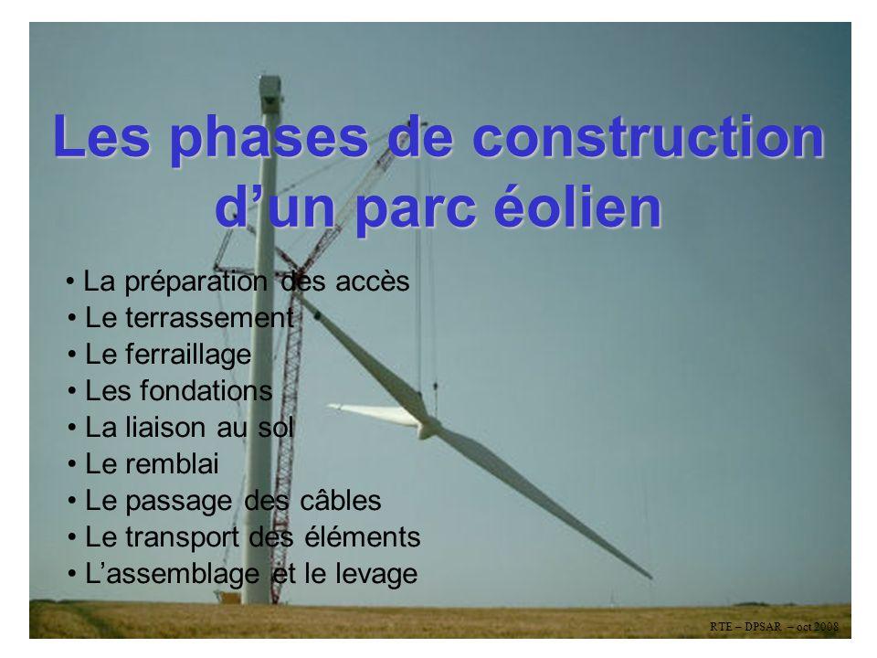 Le transport des éléments REPOWER MD77 – 2 MW GAMESA G90 – 2 MW Poids nacelle : 56 t (sans rotor)Mât : 85 m, 174 t, 5 éléments en acier Mât : 78 m, 203 t, 4 éléments en acier (  :3 à 4 m au sol ; 2 à 3 m au sommet ; épaisseur : 3 à 5 cm) Moyeu : 15 t Pale : 44 m, 2 t (matériaux composites) Transport pour 1 éolienne = environ 10 camions