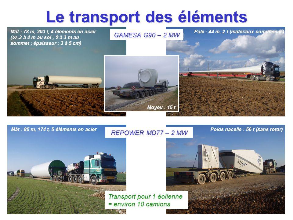 Le transport des éléments REPOWER MD77 – 2 MW GAMESA G90 – 2 MW Poids nacelle : 56 t (sans rotor)Mât : 85 m, 174 t, 5 éléments en acier Mât : 78 m, 20