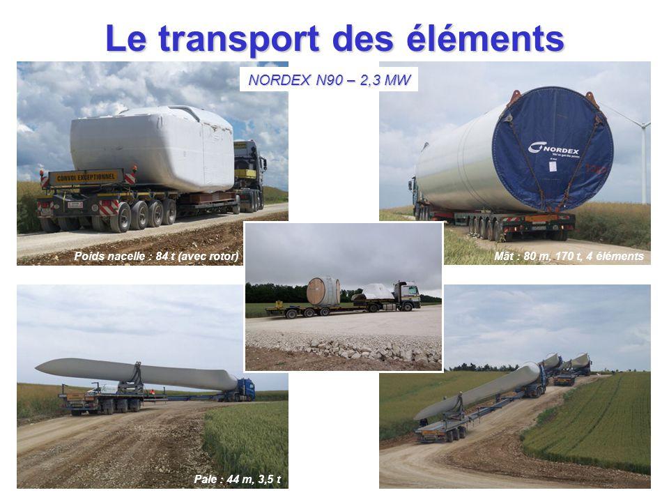 Le transport des éléments NORDEX N90 – 2,3 MW Pale : 44 m, 3,5 t Poids nacelle : 84 t (avec rotor)Mât : 80 m, 170 t, 4 éléments