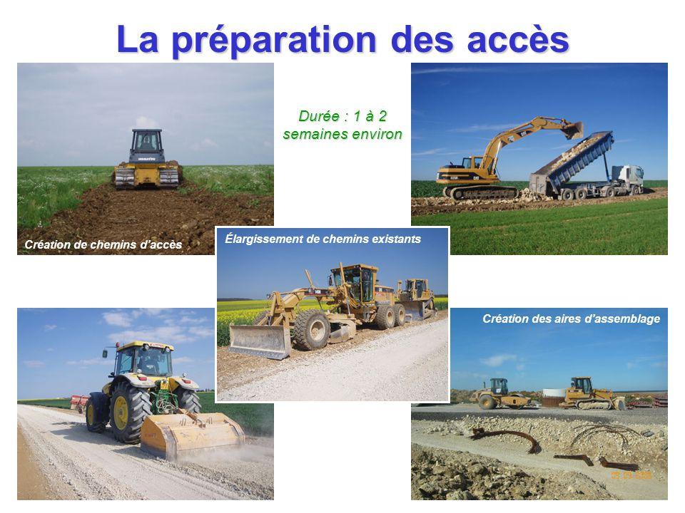 La préparation des accès Durée : 1 à 2 semaines environ Création de chemins d'accès Élargissement de chemins existants Création des aires d'assemblage