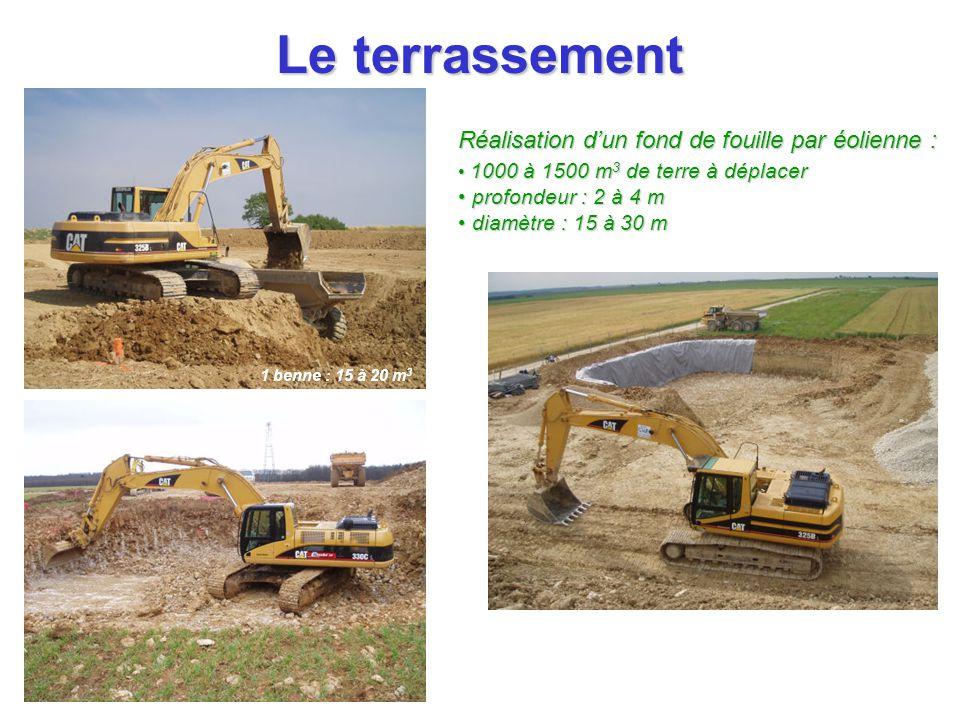 Le terrassement Réalisation d'un fond de fouille par éolienne : 1000 à 1500 m 3 de terre à déplacer 1000 à 1500 m 3 de terre à déplacer profondeur : 2