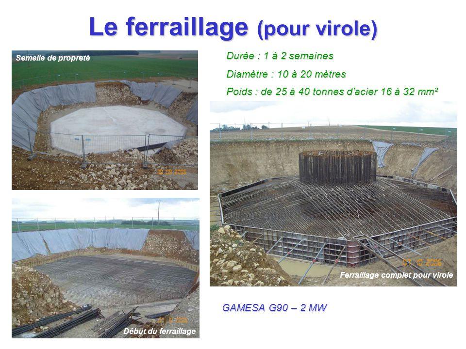 NORDEX N90 – 2,3 MW Le ferraillage (pour cage d'ancrage) Ferraillage complet autour de la cage d'ancrage Début du ferraillage autour de la cage d'ancrage Cage d'ancrage servant de virole Durée : 1 à 2 semaines Diamètre : 10 à 20 mètres Poids : de 25 à 40 tonnes d'acier 16 à 32 mm²