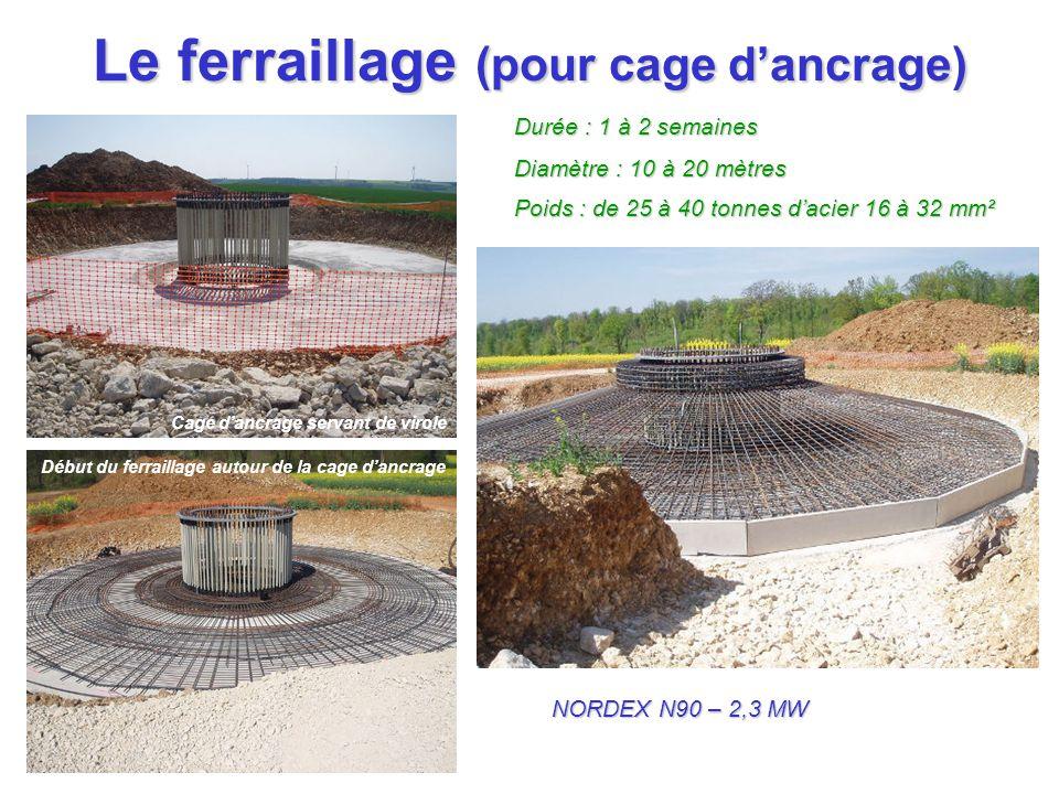 Les fondations (virole et cage d'ancrage) NORDEX N90 – 2,3 MW GAMESA G90 2 MW REPOWER MM82 2 MW Volume : 250 à 400 m 3 béton coulés en 1 seule fois (8 h) Poids : 500 à 900 t béton Séchage : 28 jours Avec cage d'ancrage Pour virole 1 toupie béton: 6 à 9 m 3