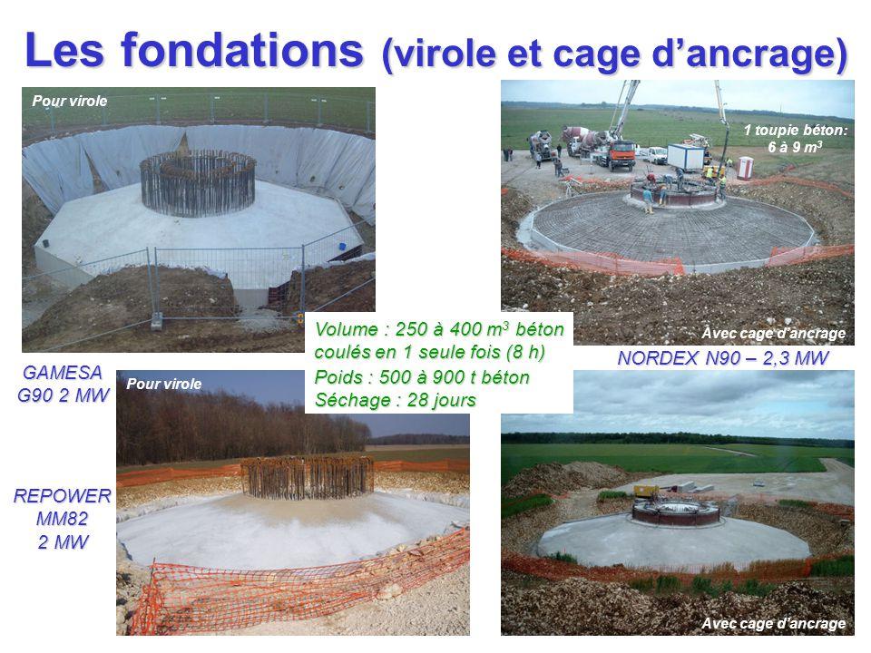 Les fondations (virole et cage d'ancrage) NORDEX N90 – 2,3 MW GAMESA G90 2 MW REPOWER MM82 2 MW Volume : 250 à 400 m 3 béton coulés en 1 seule fois (8