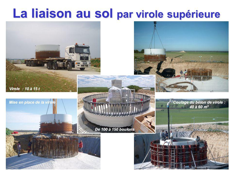 La liaison au sol par virole intégrée 18 pieux de 9m,  450 mm, 12 t Plus de 20 t de ferraille250 m 3 de béton Semelle de propreté ENERCON E66 – 2 MW Mise à niveau de la virole sur la semelle de propreté Réalisation du ferraillage autour de la virole Virole intégrée aux fondations après coulage du béton en une seule fois