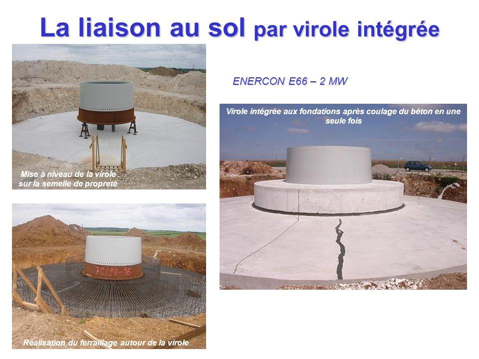 La liaison au sol par virole intégrée 18 pieux de 9m,  450 mm, 12 t Plus de 20 t de ferraille250 m 3 de béton Semelle de propreté ENERCON E66 – 2 MW