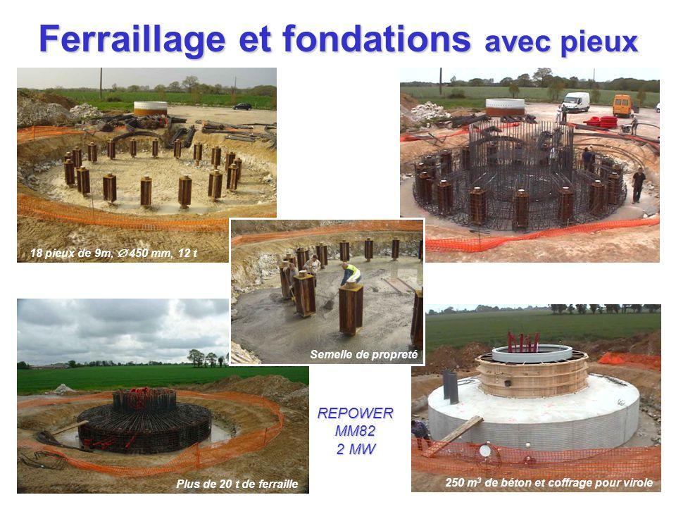 Ferraillage et fondations avec pieux 18 pieux de 9m,  450 mm, 12 t Plus de 20 t de ferraille250 m 3 de béton Semelle de propreté REPOWER MM82 2 MW 18